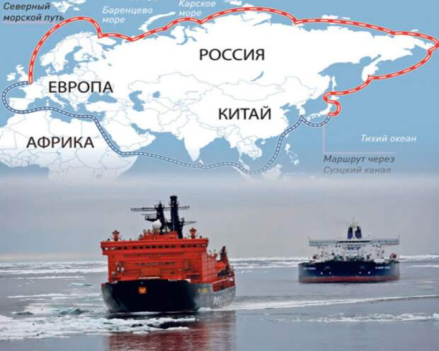 Российские инициативы в Арктике раздражают Запад
