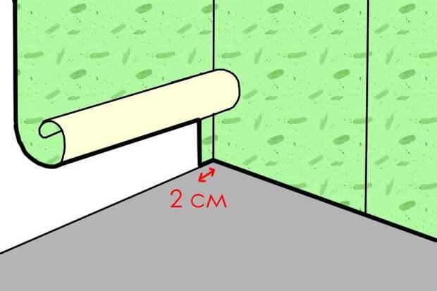 Картинки по запросу как правильно клеить обои в углах
