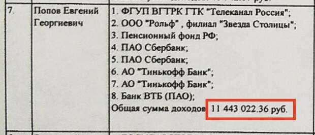 Из документа следует, что его общий доход за 2020 год составил 11,4 миллиона рублей.