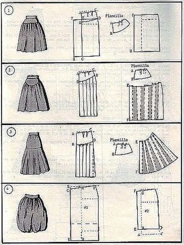 Красивую и удобную юбку можно сшить своими руками. Выкройки и мастер-класс.