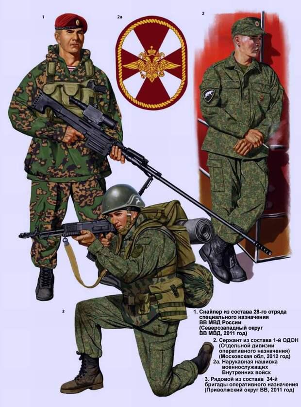Внутренние Войска МВД России