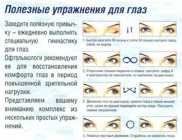 Методика восстановления зрения...