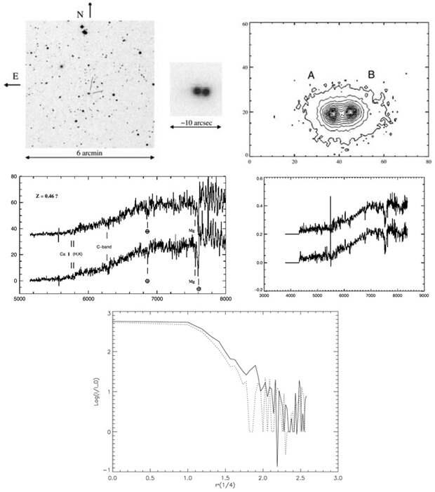 Оригинальное изображение и спектры объекта CSL-1