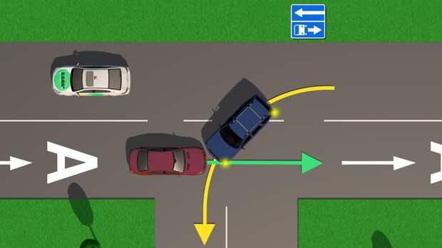 68% водителей не знают, кто виноват в этом ДТП