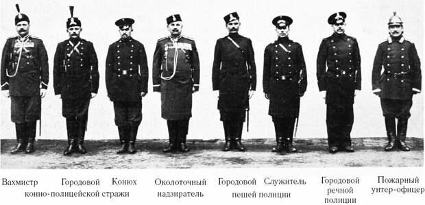 Первые участковые Российской империи - полицейские урядники