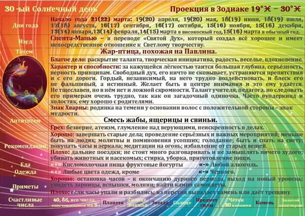 Гороскоп на 19 апреля
