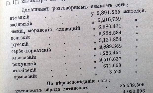 Русское сердце Буковины