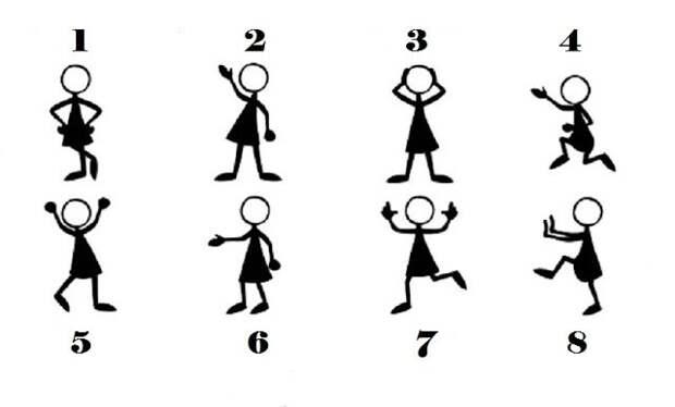 Тест: узнайте сильную сторону вашей личности!