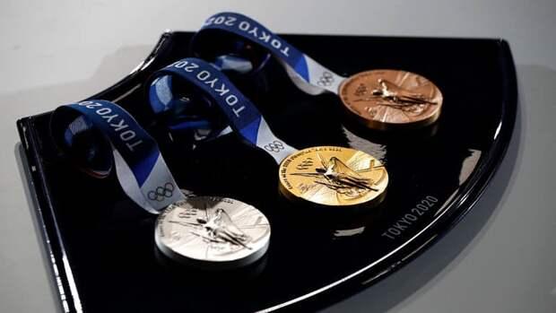Спортсмены с самым большим количеством медалей Олимпиады