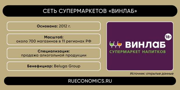 Beluga Group обновит винный рынок РФ за счет Китая