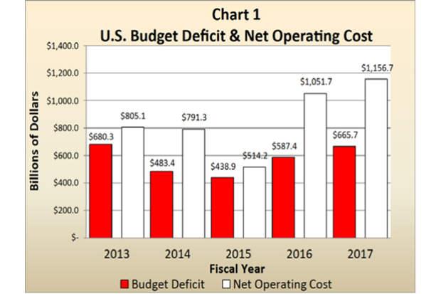 USA-Historical-Deficit
