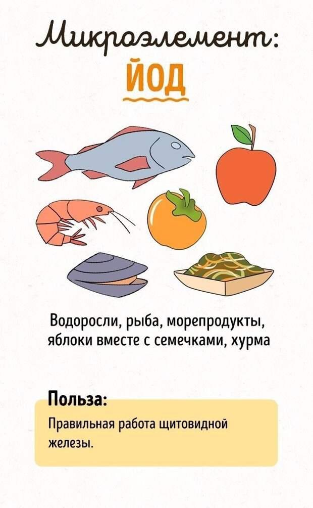 Продукты, которые не стоит употреблять вместе