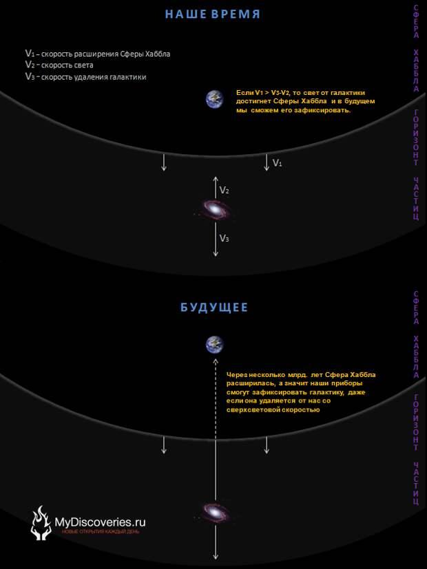 Что такое видимая Вселенная?
