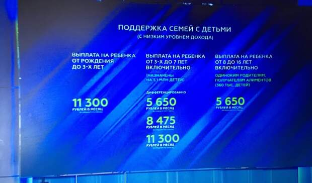 Новые меры поддержки для семей сдетьми анонсировал Владимир Путин