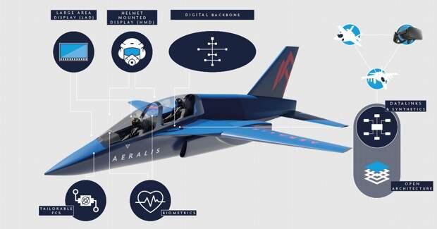 Aeralis находится на финальном этапе создания уникального самолёта для британских ВВС
