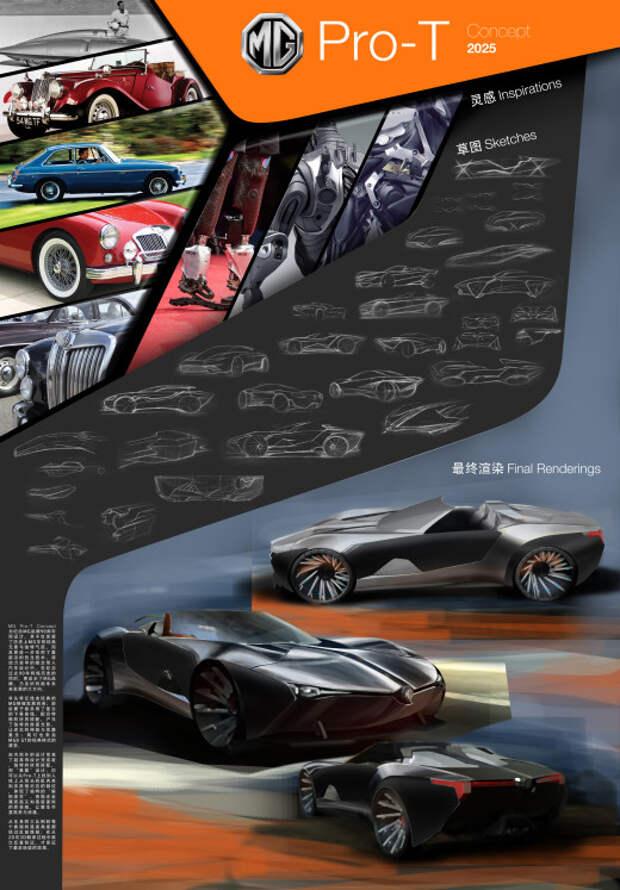 Китайский автопром ищет своё лицо