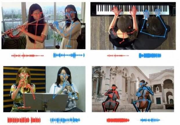 Нейросеть MTI определяет музыку по движению тела музыканта