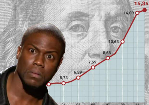 Рассказал американцу какой внешний долг у США, какой была его реакция, чем он мне на это ответил