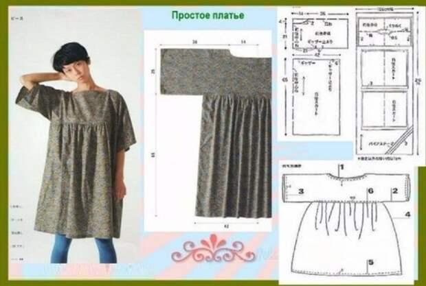 """Выкройка простого платья в стиле """"наив"""""""