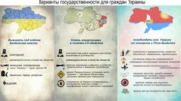 О Минских соглашениях, и почему Россию уговаривают от них отказаться