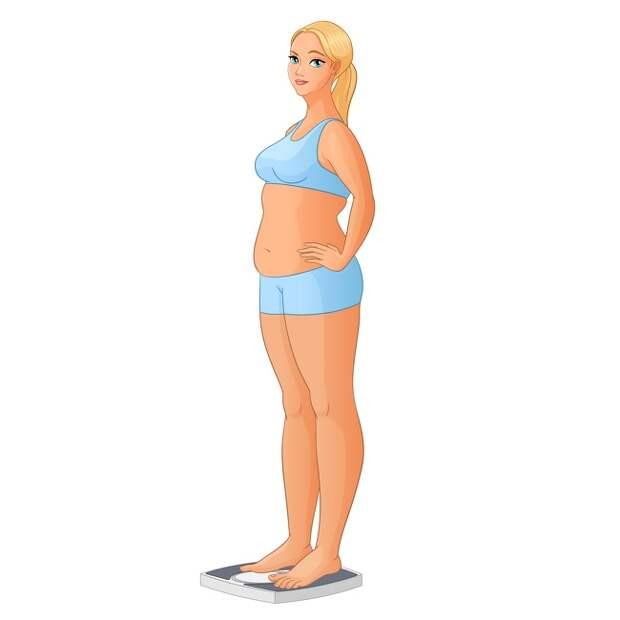 То, как вы поправляетесь, подскажет, как вам нужно худеть