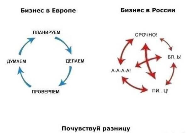 Все согласны?))