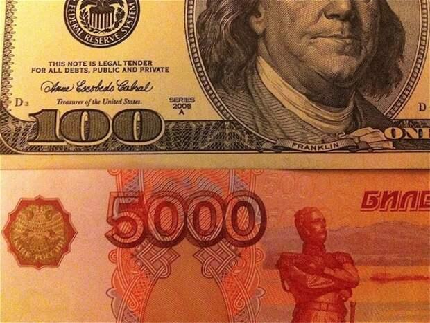 Рубль относительно стабилен к бивалютной корзине