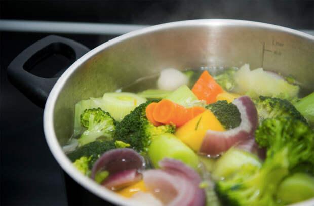 6 видов посуды, которые должны быть на кухне