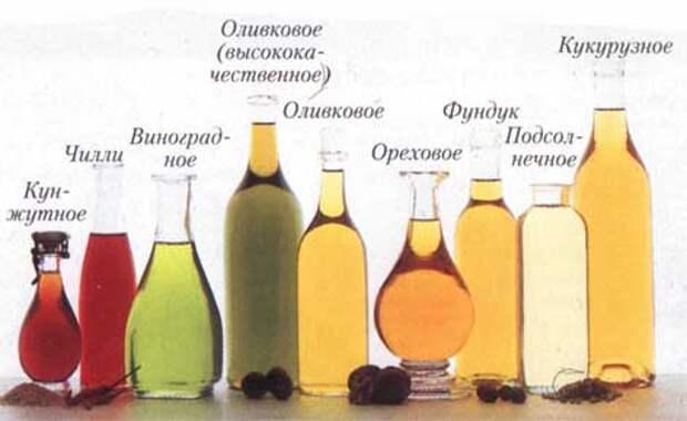 Растительные масла. Немного теории.