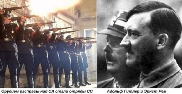 Этот день вистории: 1934 год— «Ночь длинных ножей» вГермании