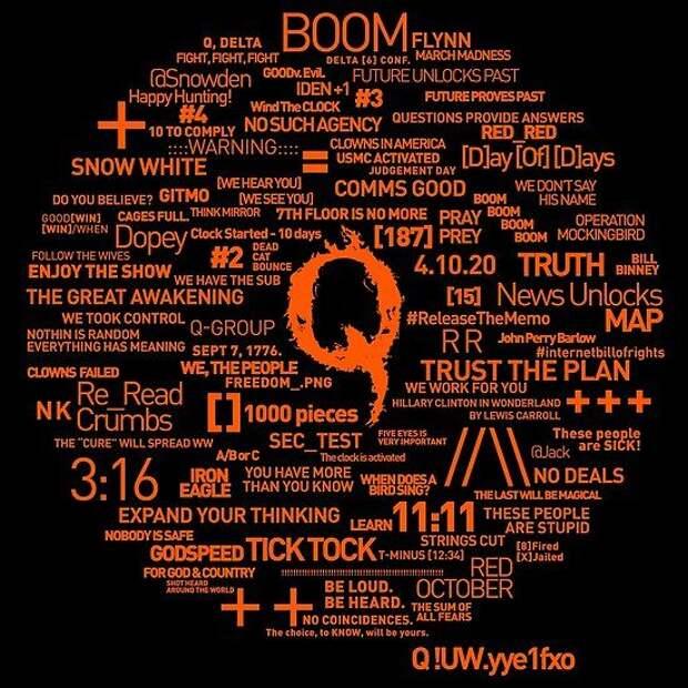 КТО СКРЫВАЕТСЯ ЗА ПСЕВДОНИМОМ Q — АНОН? Что Происходит в Америке?