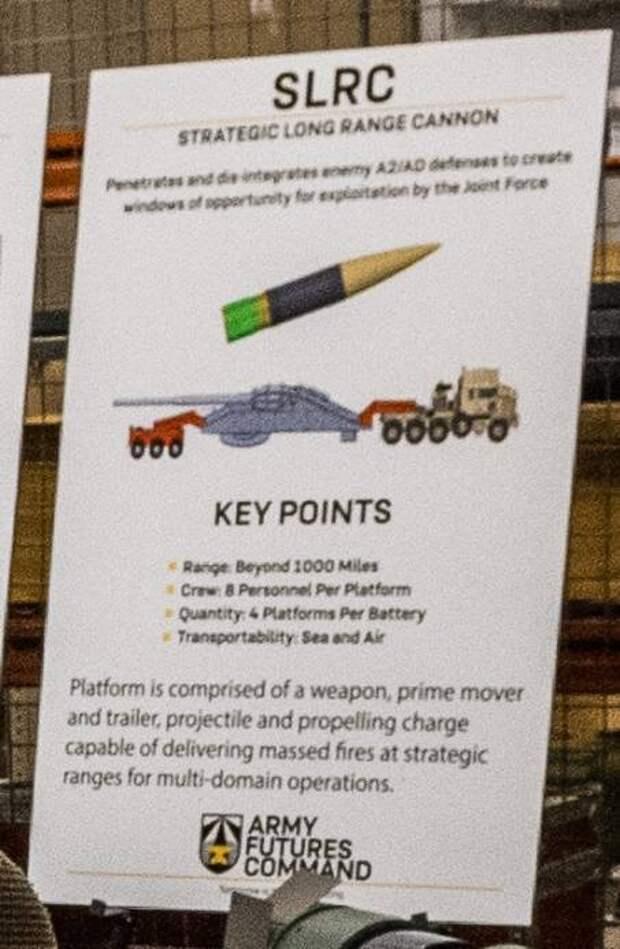 Наработки прошлого для пушки будущего: проект SLRC и предшественники