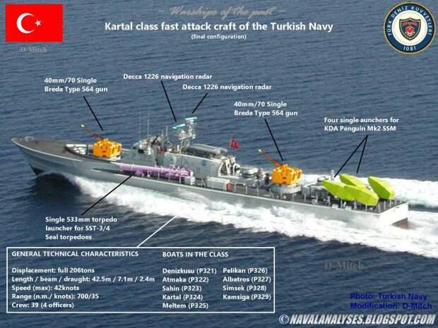 Балтфлот — бывший флот? Нет!