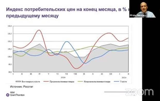 презентация Игоря Николаева