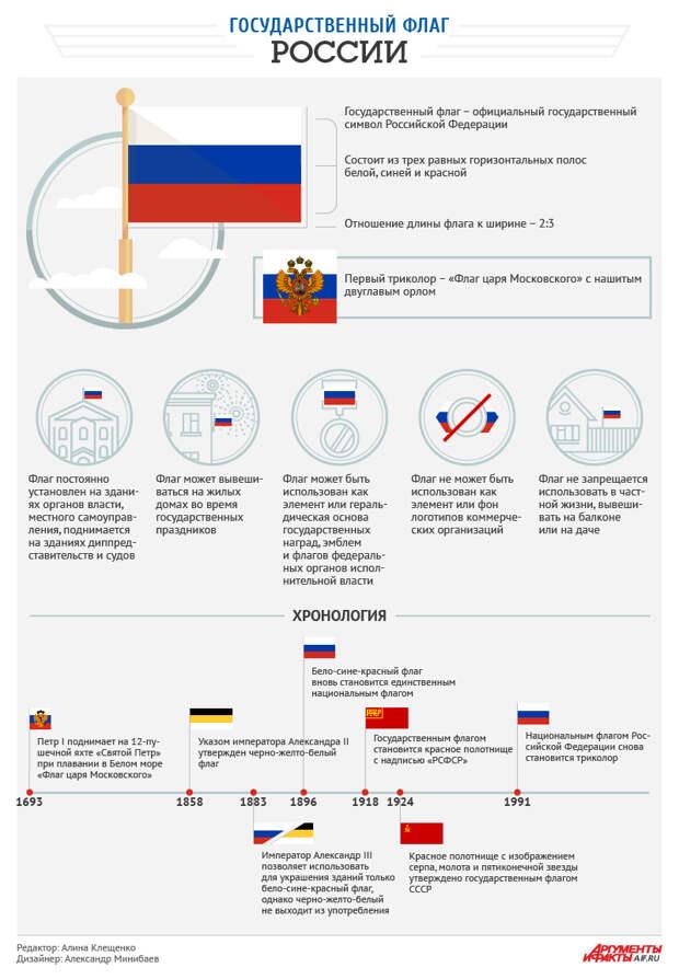 День Государственного флага. г.Ангарск