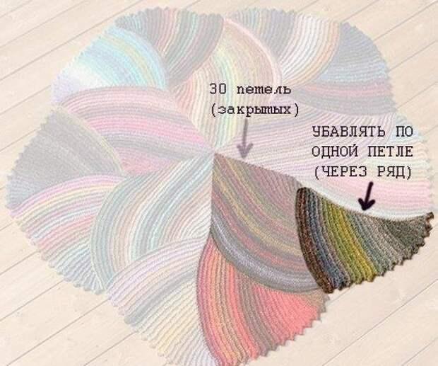 ВЯЖЕМ. Радужный коврик