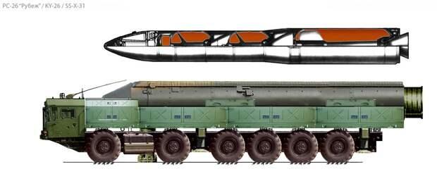 МБР РС 26 «Рубеж» — ракета, которая поставила американскую ПРО в ступор