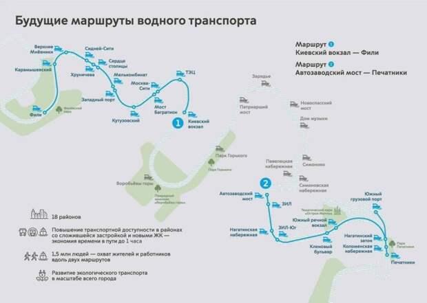 В 2022 году по реке до Печатников пустят электротрамвайчики