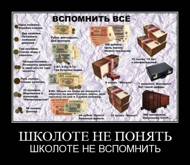 О ценах в СССР