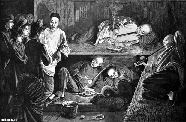 Как Англия травила Китай наркотиками