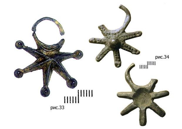 Колты из оловянисто-свинцовых сплавов, (рис. 33, 34)