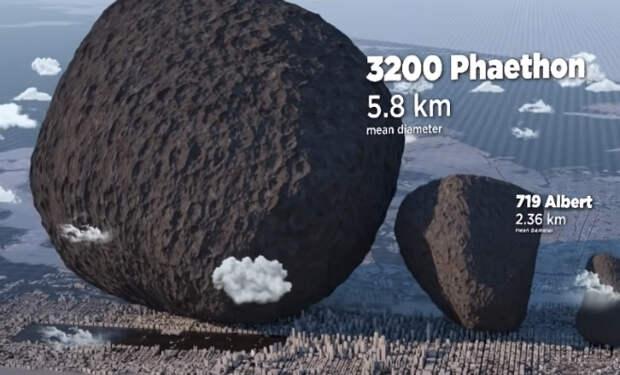 20 известных астероидов по сравнению с городом-миллионником: сопоставляем размеры