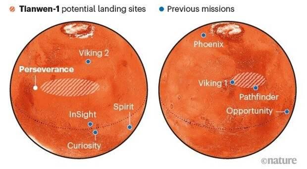 Предположительные точки работы марсоходов