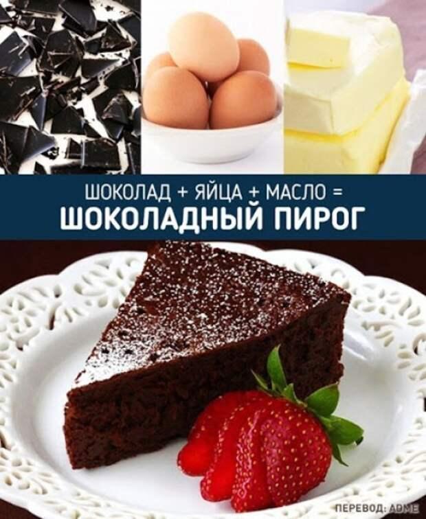 Чудесные рецепты из трех ингредиентов