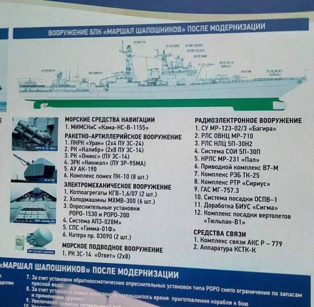 БПК «Адмирал Виноградов»: на пути к превращению в крейсер