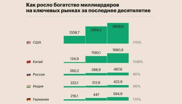 источник rbc.ru