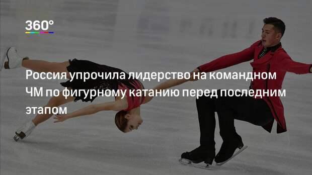 Россия упрочила лидерство на командном ЧМ по фигурному катанию перед последним этапом