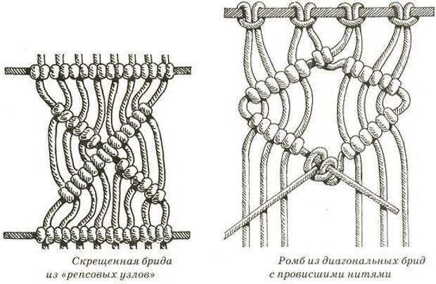 Основы макраме и способы их применения в одежде