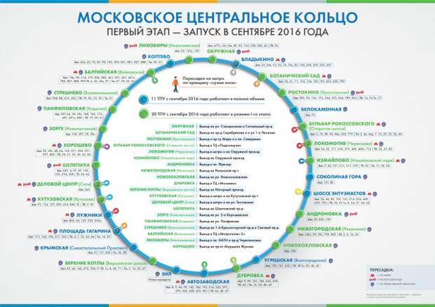 В Москве по центральному кольцу «полетели» «Ласточки»