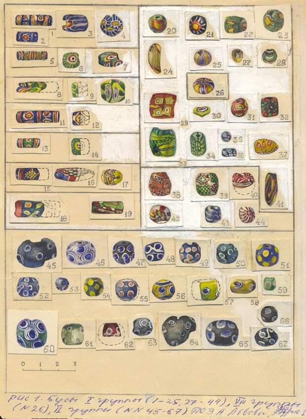 Бусы с неба - Древнейшее описание археологических находок на Руси.